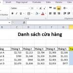 Hướng dẫn cách tính điểm trung bình trong Excel dễ hiểu nhất