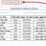 Tổng hợp các lệnh trong Excel thông dụng nhất bạn nên biết